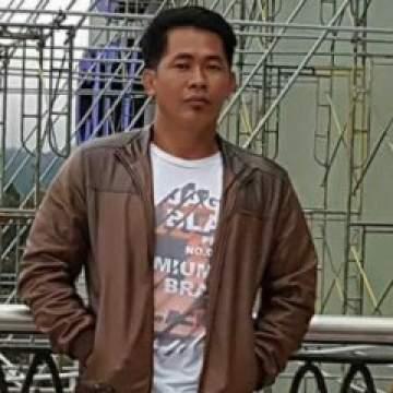 Jheg Photo On Cordillera Gays Club