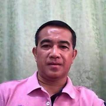Sweetee Photo On Manila Swingers Club